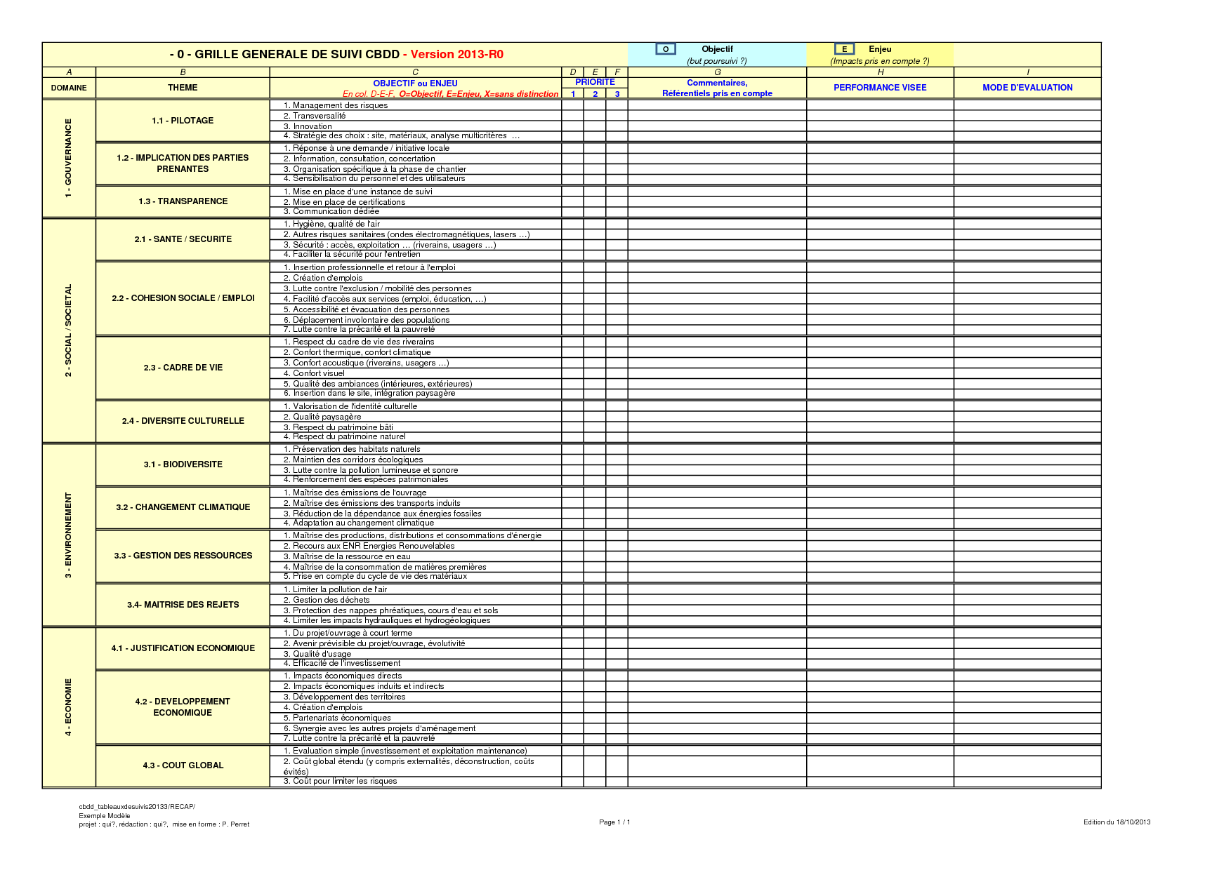 Annual Cleaning Schedule