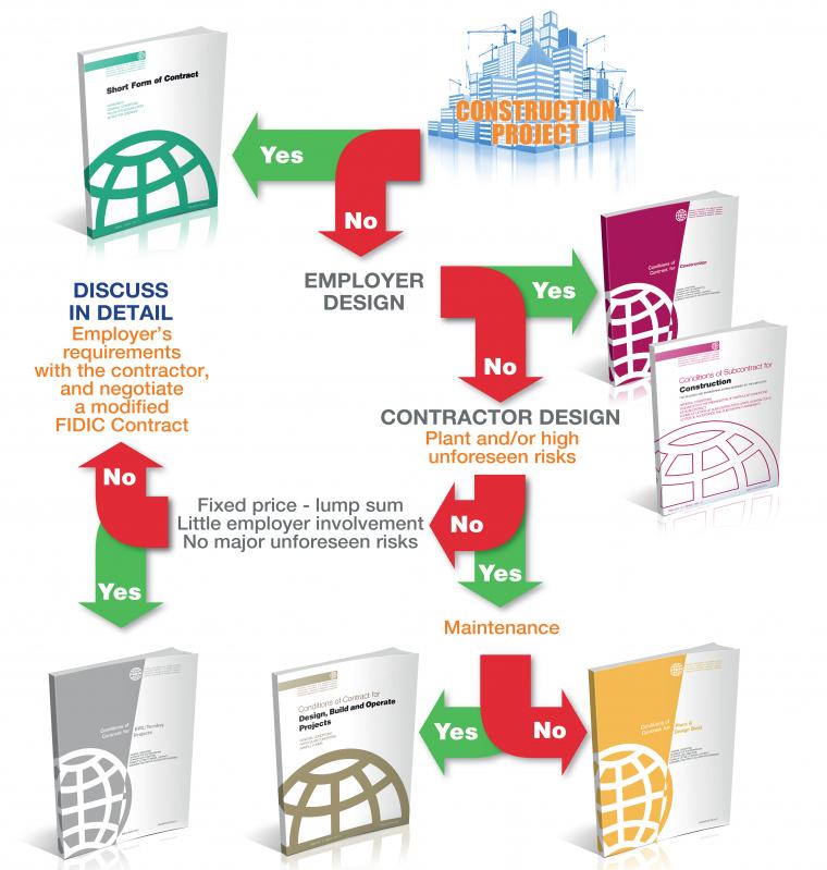Project Finance Books Pdf